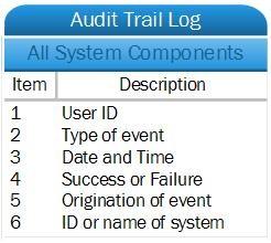 audit_trail_log