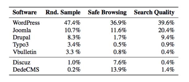 Compromised_Website_Statistics.png
