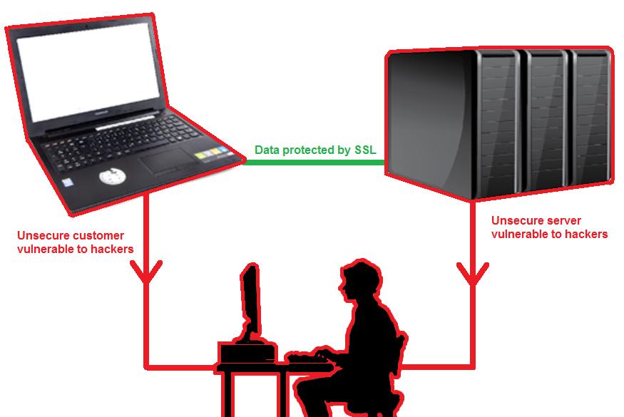 SSL-1.png