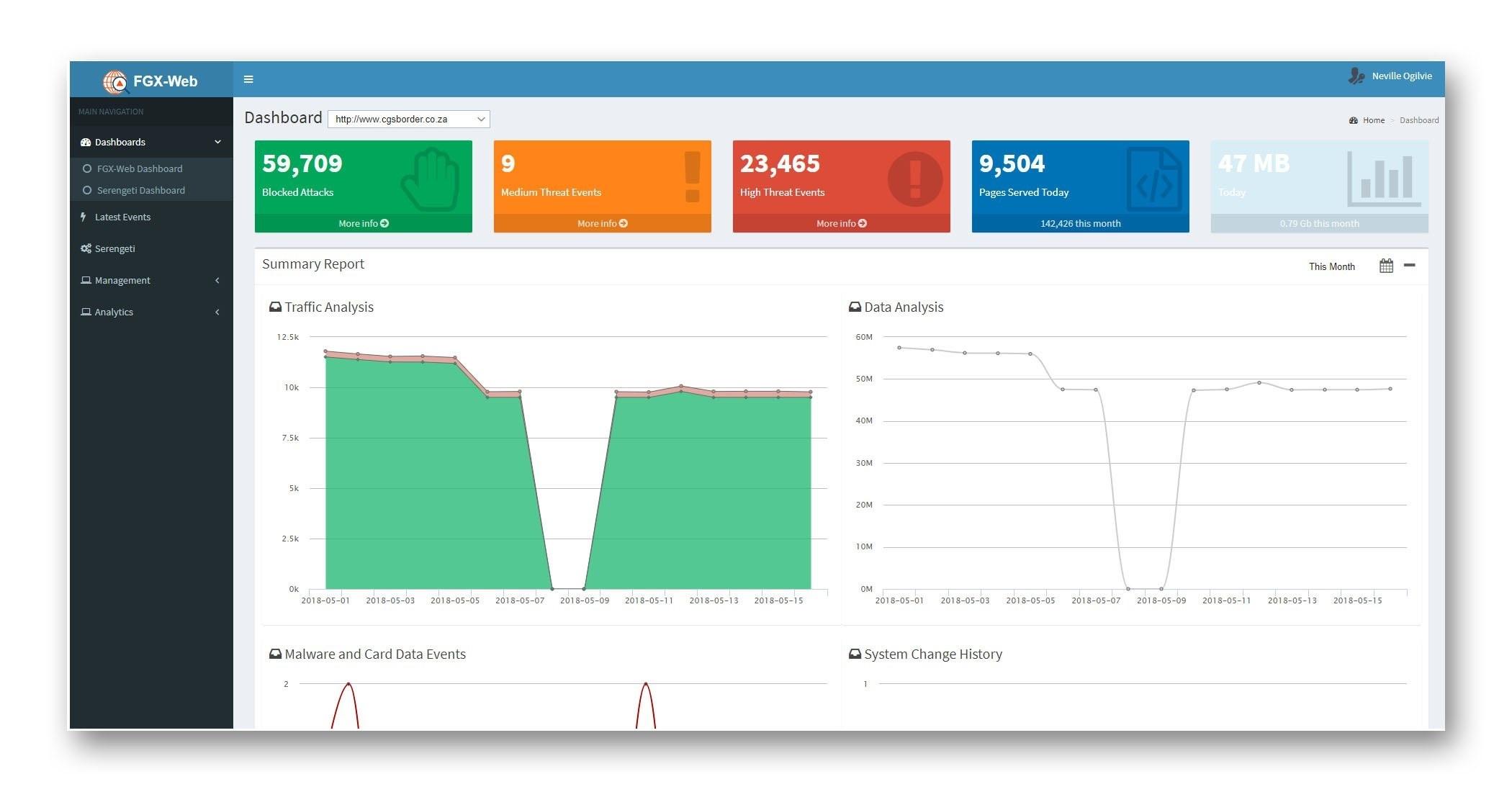 FGX-Web Dashboard | Foregenix