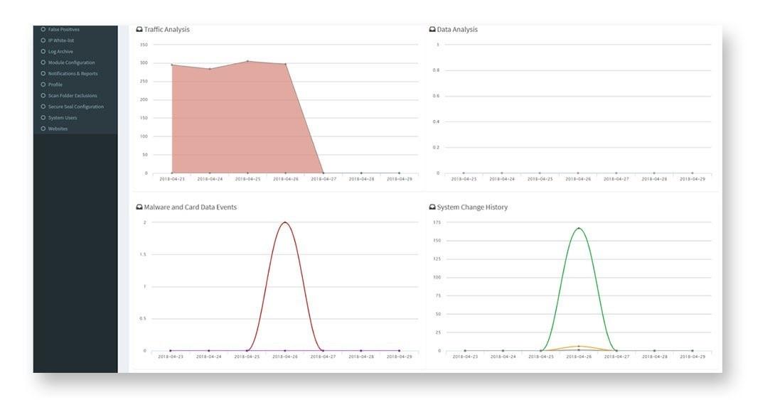 FGX-Web Dashboard 2 | Foregenix