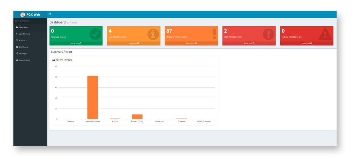 FGX-Web Dashboard 3 | Foregenix