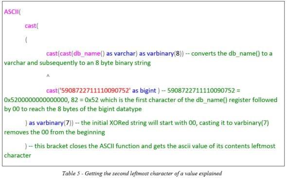 table 5-1.jpg