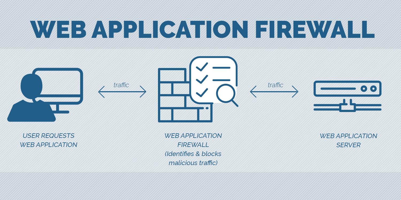 web-application-firewall.jpg