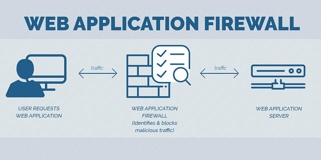 web-application-firewall.jpg
