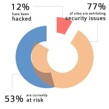 webscan-stats-graphic.jpg