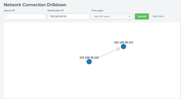 Foregenix-Network_Connection_Drilldown